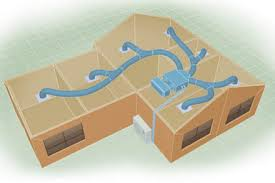 Impianto condizionamento canalizzato - Impianto condizionamento canalizzato ...