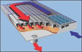 pannello solare ad aria